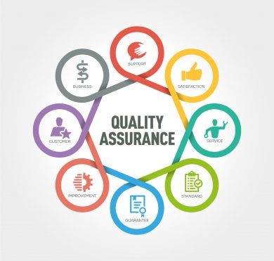 ACMTRAD Quality Assurance